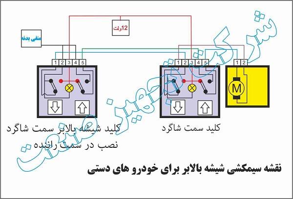 الکترونیک خودرو و مطالب مورد نیاز صنعتی